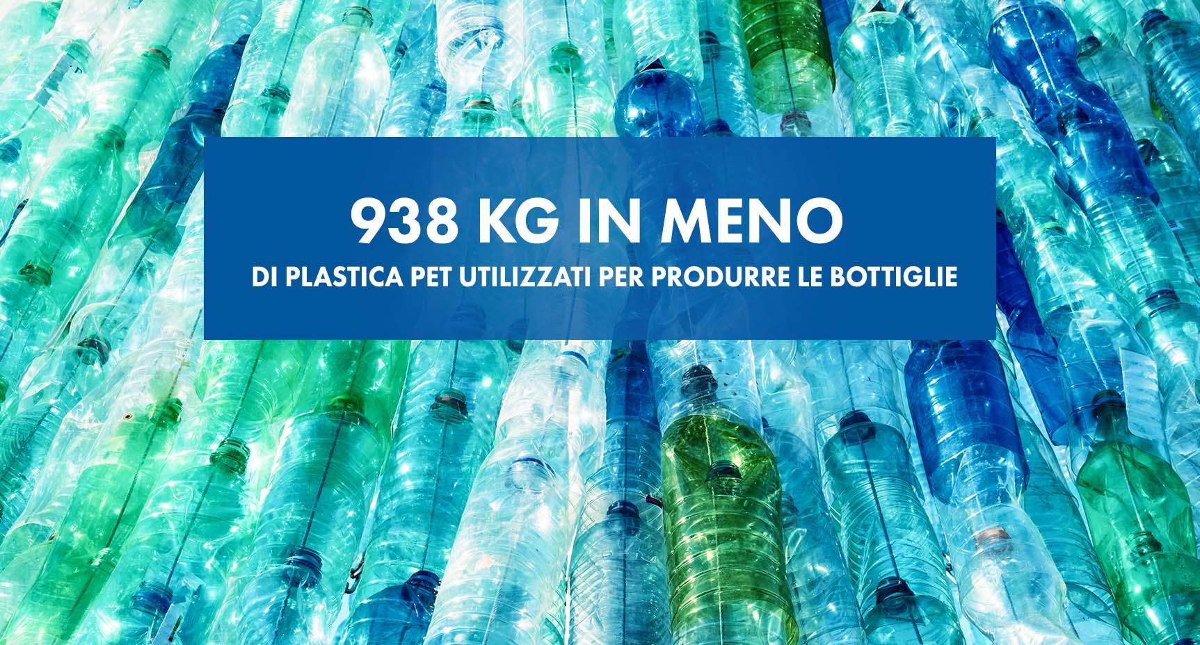 Plastic-free-water-bottiglie_di_plastica_in_meno